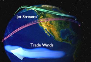 Source : NASA