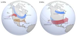 On voit lors de la configuration La Nina que le système de haute pression bloque le jet stream polaire, qui plonge ensuite vers le sud-est des Etats-Unis. En situation El Nino, les tempêtes peuvent balayer le sud-ouest des Etats-Unis (Source : NOAA - CPC)