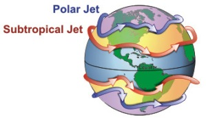 Position des 4 grands jet streams (Source : NOAA)