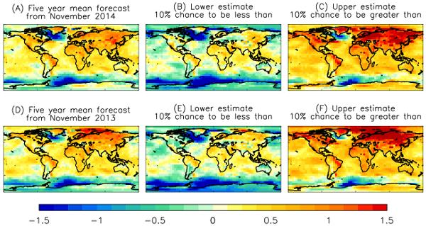 Prévisions d'anomalies de températures pour la période 2014-2019 par rapport à la moyenne 1982-2010. (A) représente la prévision centrale, (B) la prévision froide et (C) la prévision chaude (Source : Met Office)