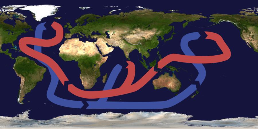 Circulation océanique thermohaline montrant la remontée d'eau chaude (en rouge) vers les hautes latitudes et le plongeon des eaux froides et salées (en bleu) qui reviennent vers le sud pour former une boucle (source : Wikipedia)