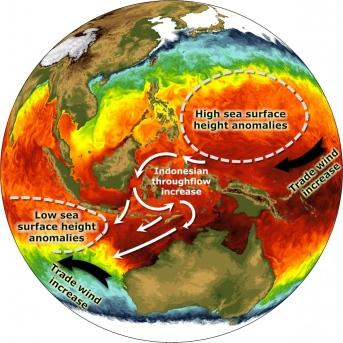 Transfert de chaleur du Pacifique vers l'Océan Indien (Source : Sang-Ki Lee et al)