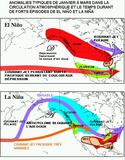 El Nino et la Nina jet stream