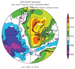 Carte de l'Arctique montrant les anomalies de pression atmosphérique au niveau de la mer en juin entre 2007 et 2012. Source : NSIDC.