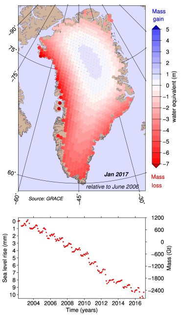 Le point sur la fonte de la calotte du Groenland