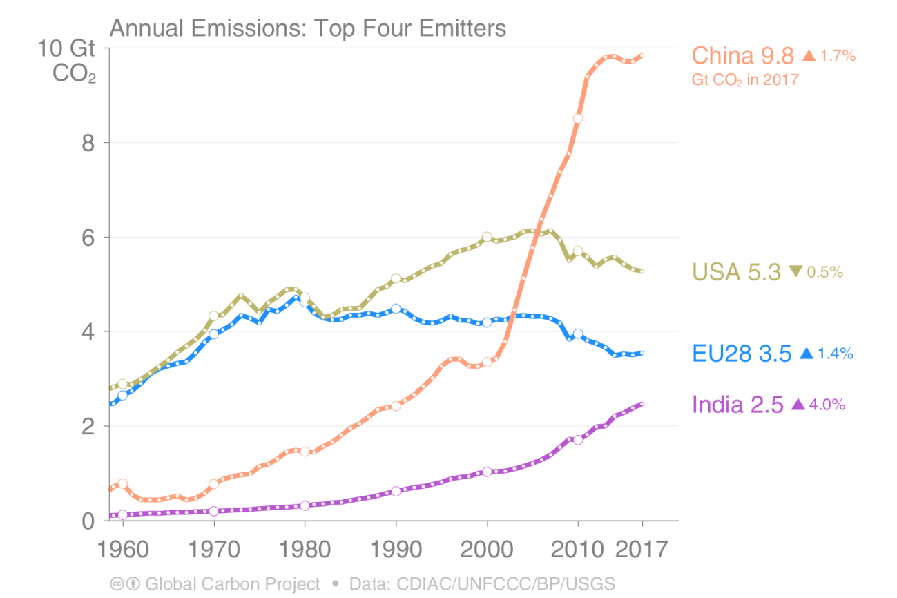 s12_2018_Top_FF_emitters_abs