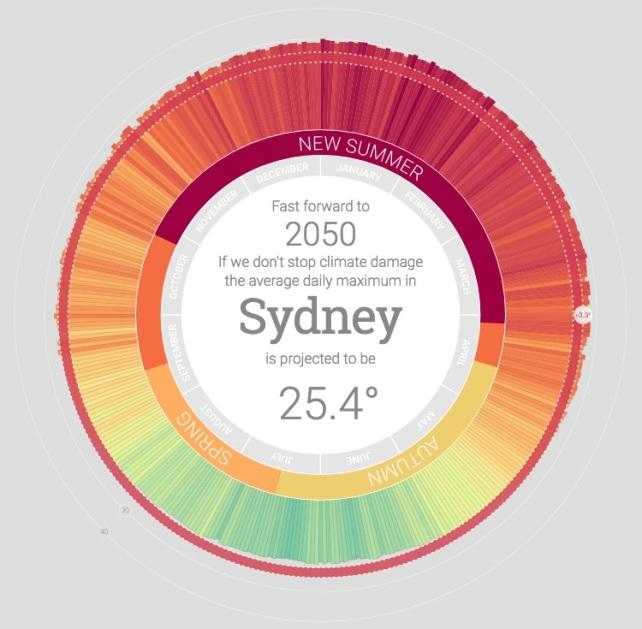 2050 sydney - copie