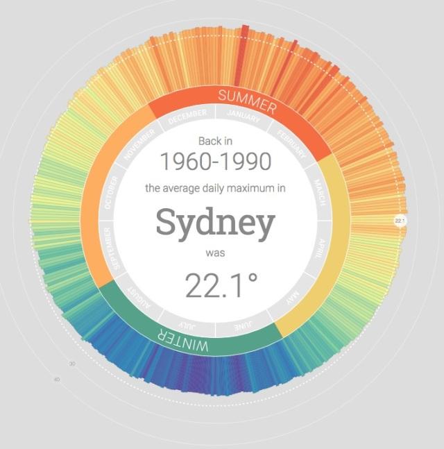 Sydney sans titre - copie