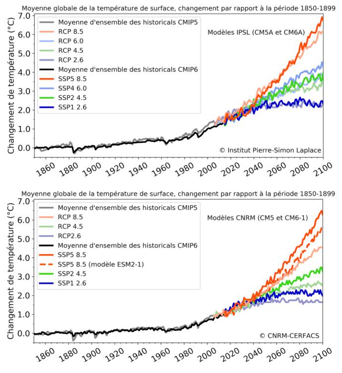 Nouveaux modèles français pour le GIEC : un réchauffement plus prononcé