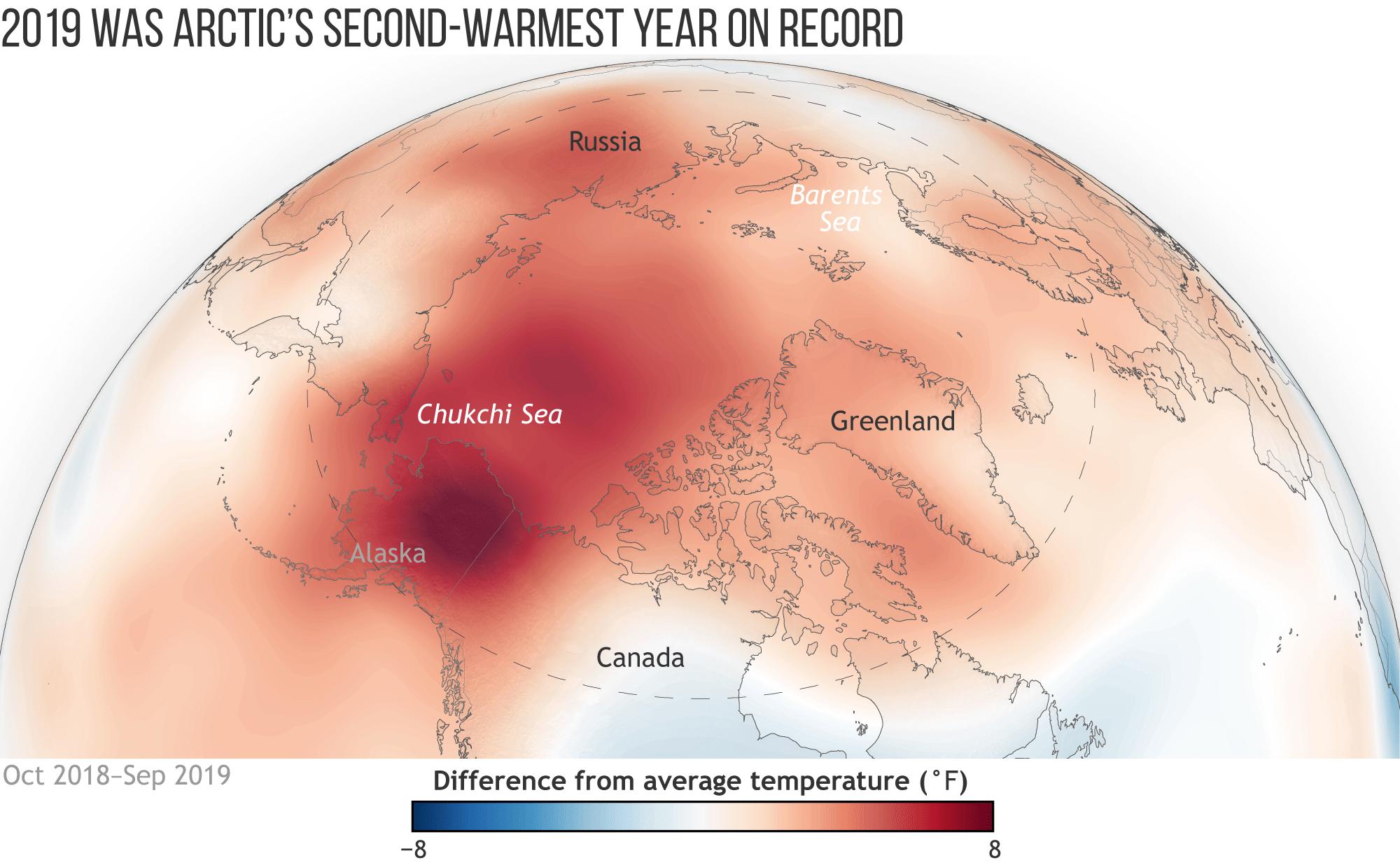 La NOAA publie son rapport 2019 sur l'Arctique