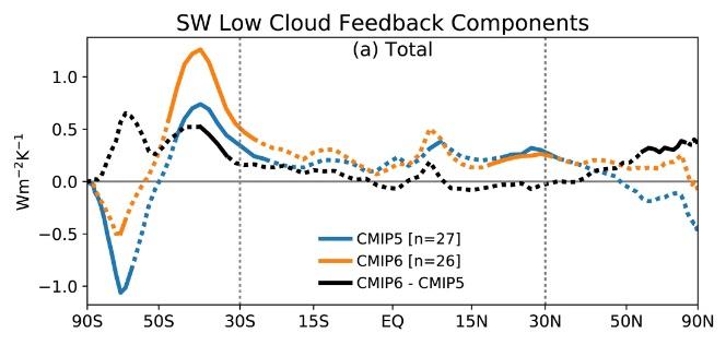SW clouds - copie
