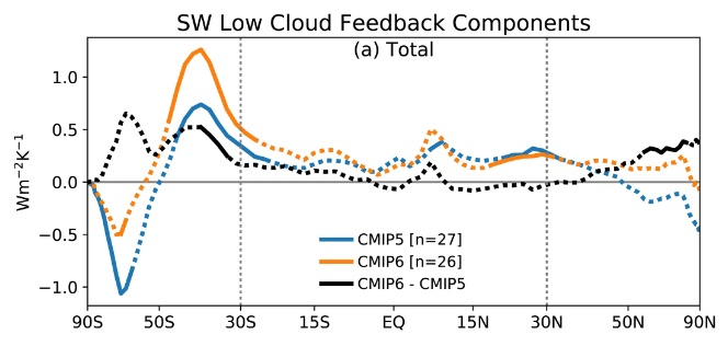 sw-clouds-copie